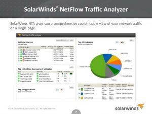 NetFlow Traffic Analyzer
