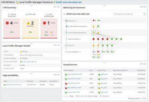 WEBSITE UPTIME AND PERFORMANCE MONITORING